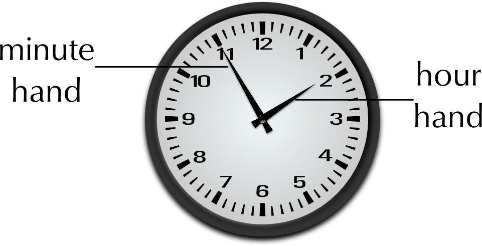 how to read a twenty-four hour clock