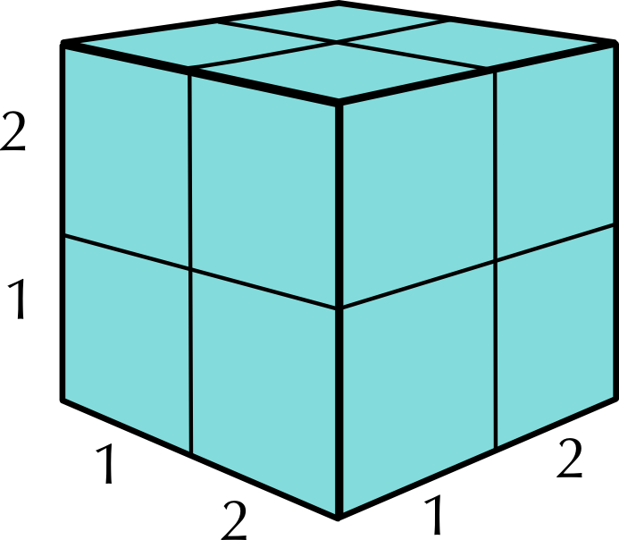 Squares, Square Roots And Cubes | Numbers And Calculations With ...