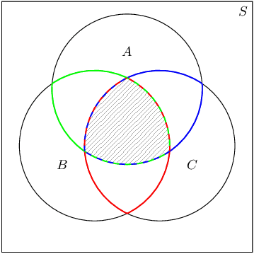 More Venn Diagrams Probability Siyavula