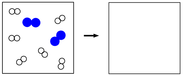 Conservation Of Atoms And Mass In Reactions | Physical And