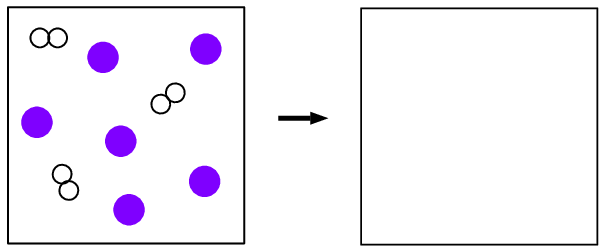 Conservation Of Atoms And Mass In Reactions Physical And Chemical