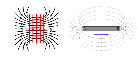 Faraday'S Law Of Electromagnetic Induction