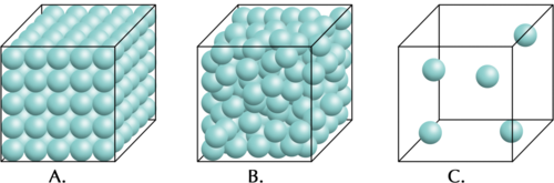 Density And States Of Matter | Particle Model Of Matter ...